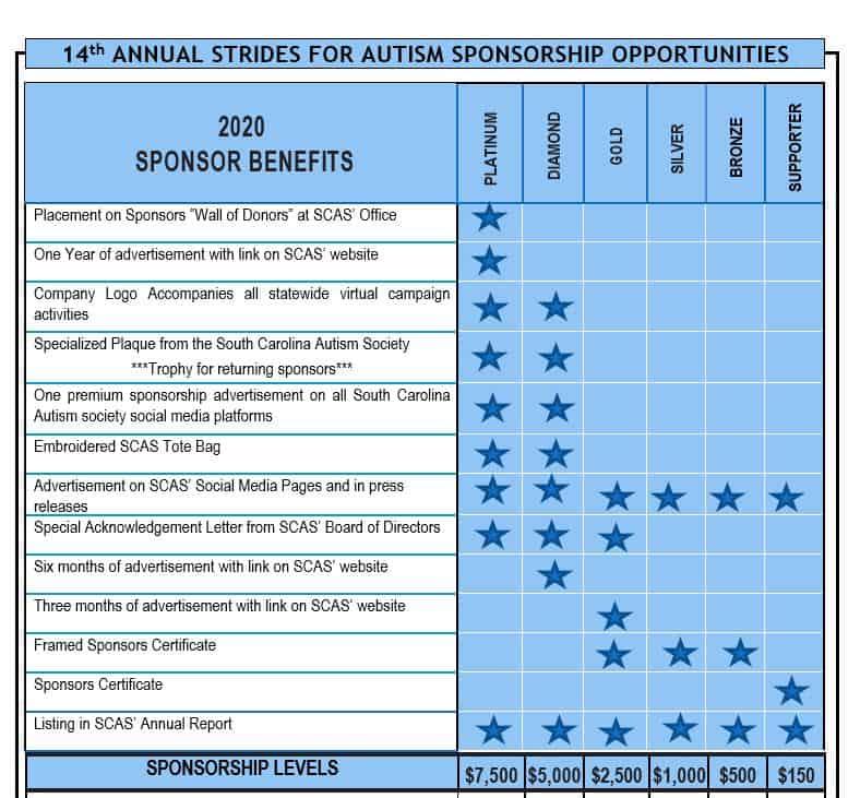 SPONSORSHIP-OPPORTUNITIES-2019-(2)